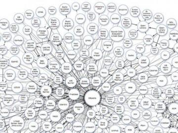 web-data2